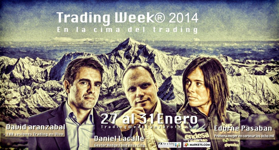 Forex trading days of the week