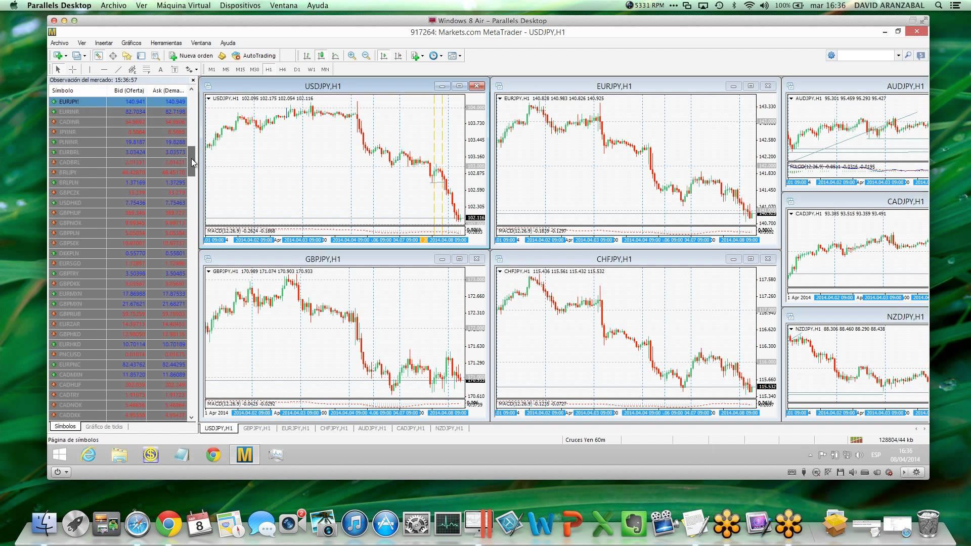 Gold options trading platforms australia