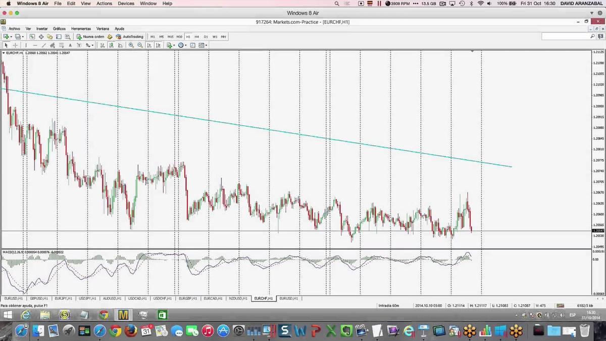 Eur/usd en 1.25, usd/jpy en 112 y Usd Index en nuevos máximos por la intervención del BOJ