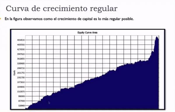 Mercados forex abiertos