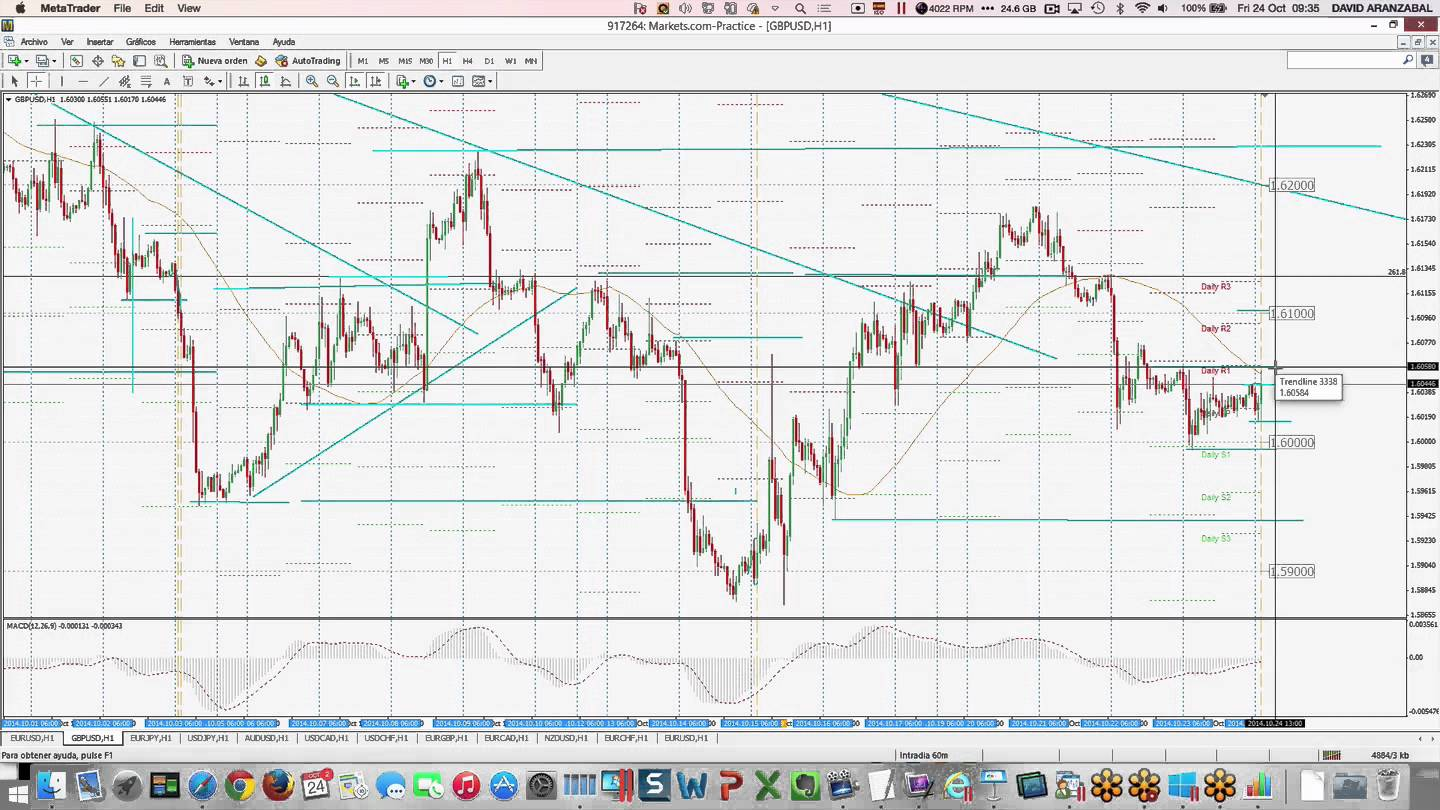 Backtesting divergencias forex