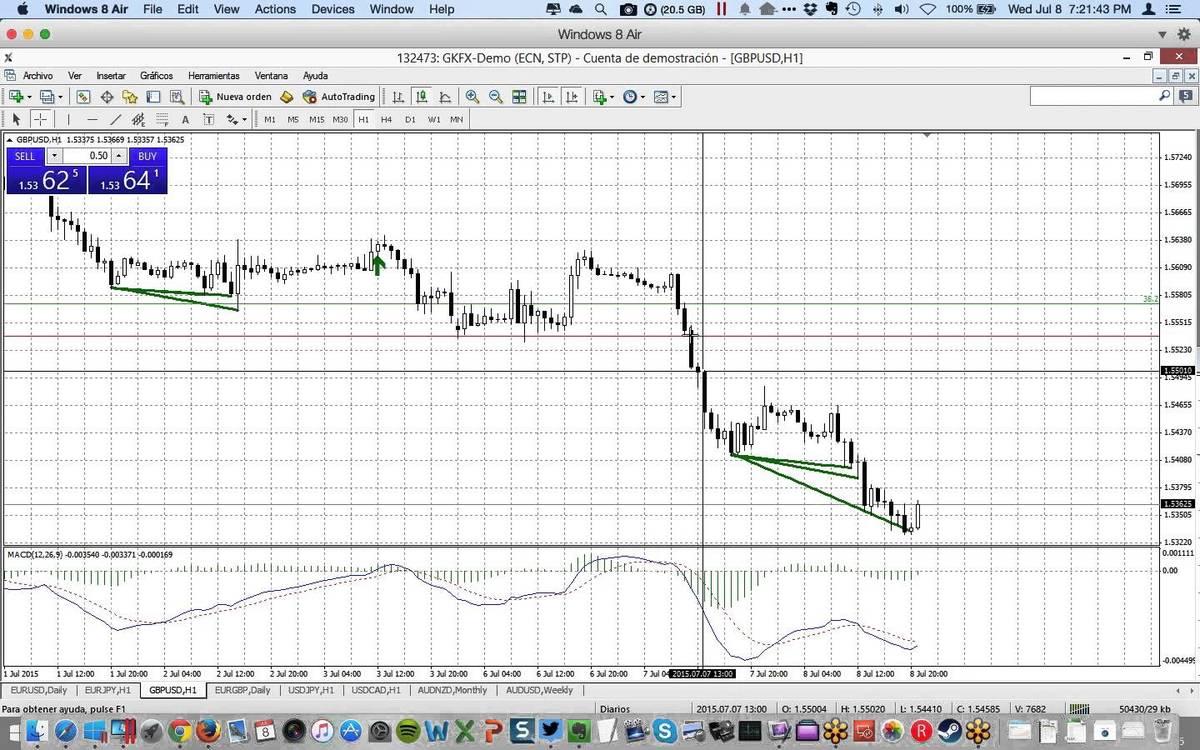 Analisis fundamental trading forex