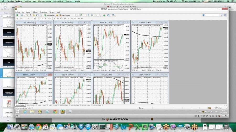 Escuela de forex y trading